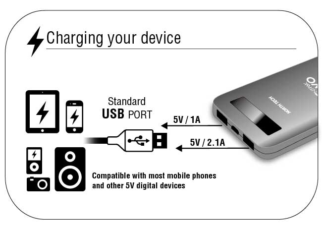 charging-your-device-NT-P6k-two